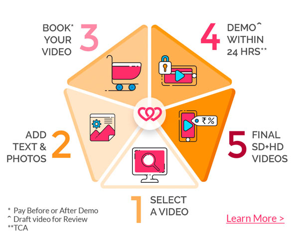 5 easy steps to order videos at wedeogram